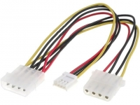 CAB-DC3 Splitter PC socket Molex,
